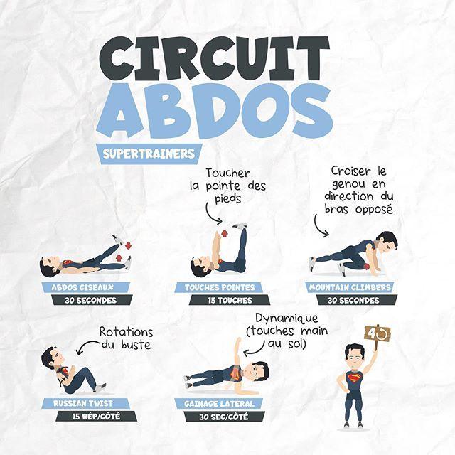 Petit circuit rapide et efficace pour avoir des abdos en béton !! (avec images) | Circuit abdos ...