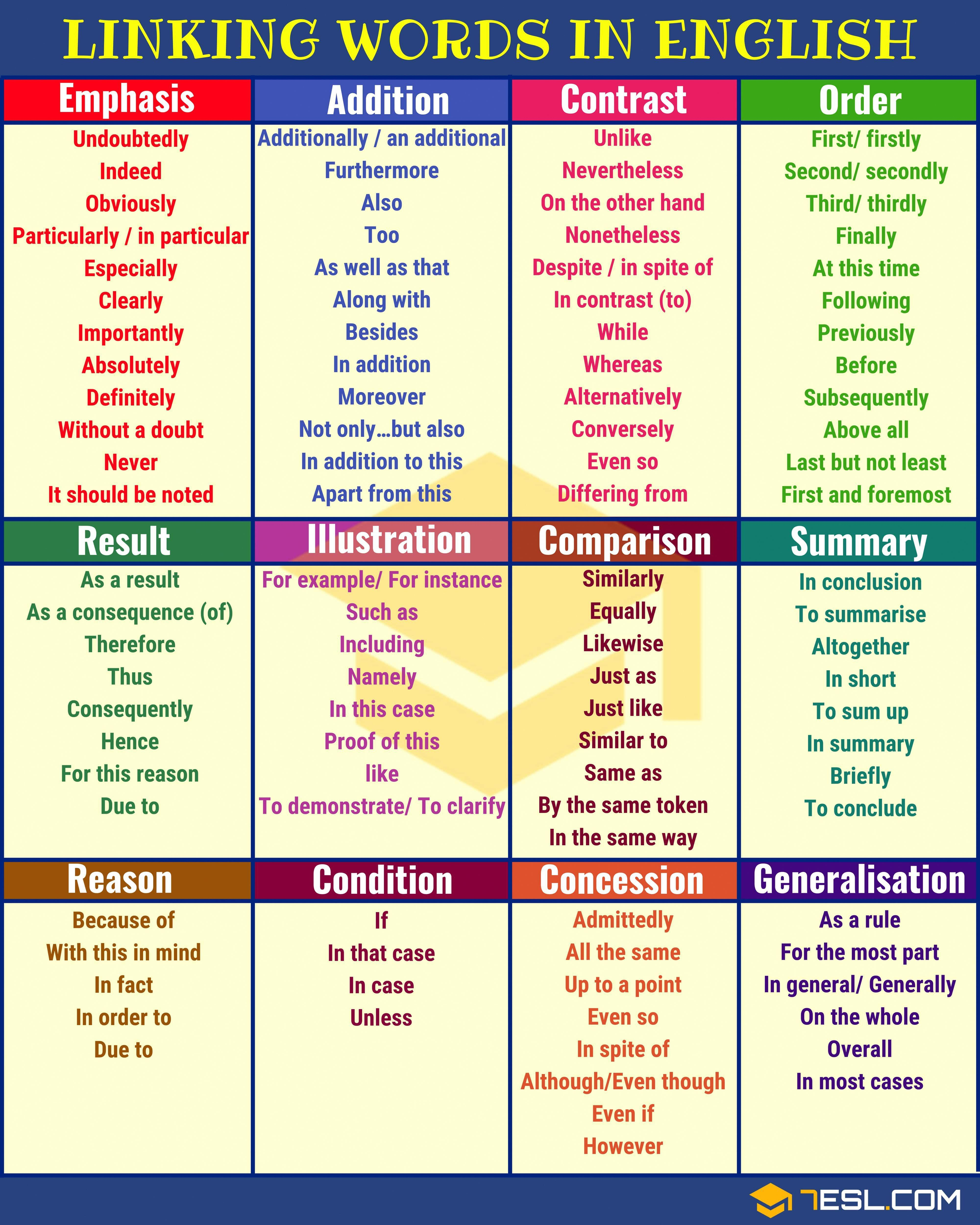 120 Linking Words And Phrases In English