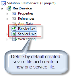 Create Restful Wcf Service Api Step By Step Guide Codeproject Step Guide Create Architecture Fashion