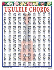 Ukulele Chord Chart Poster Instructional Reference Available In
