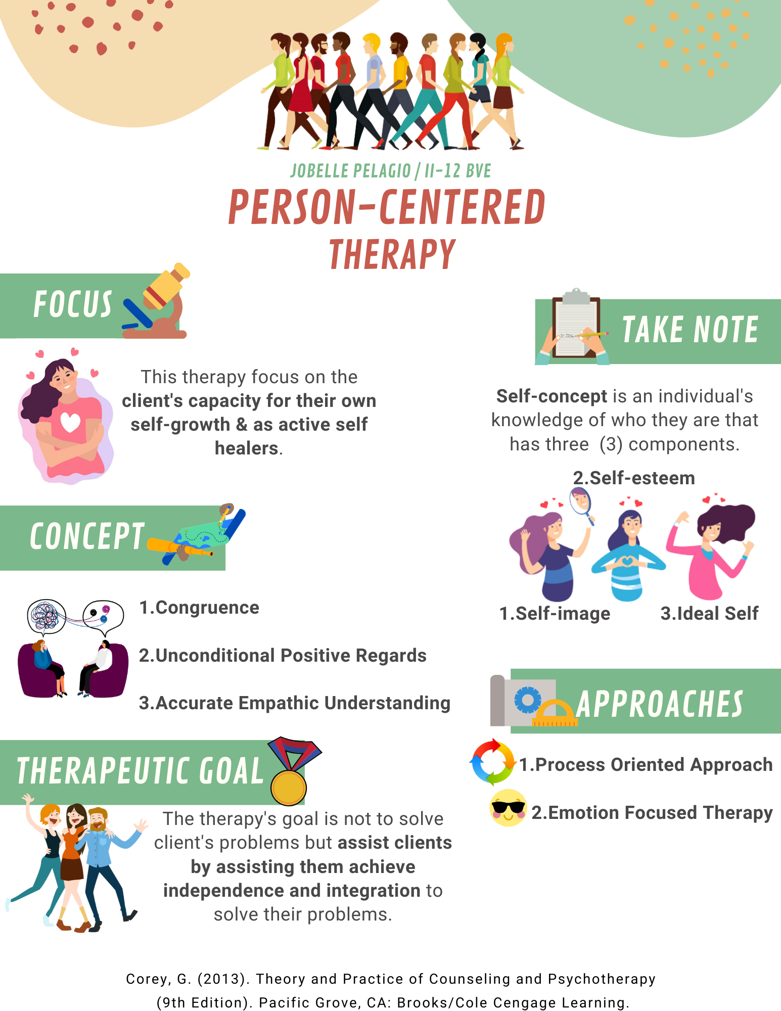 Pin On Therapy
