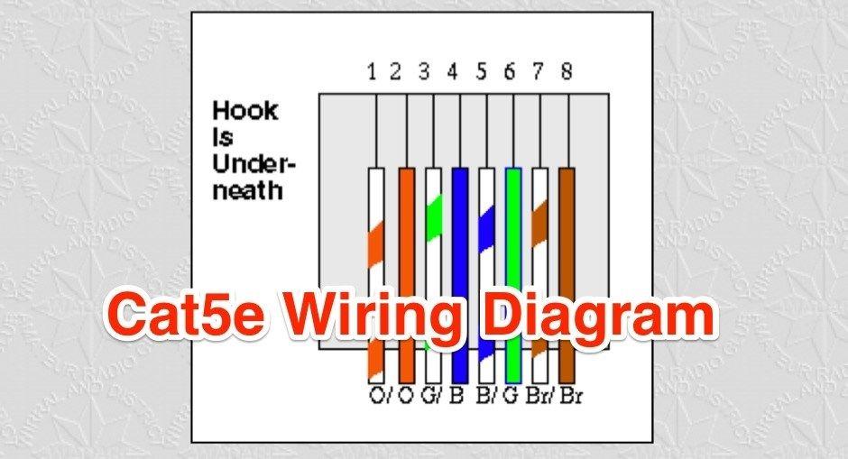 Cat 5e Connector Wiring Diagram Wiring Diagram