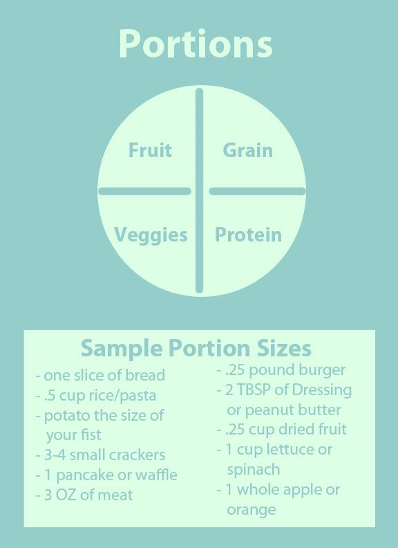 A Portion Size Chart I Created Based Off Of Choosemyplate And