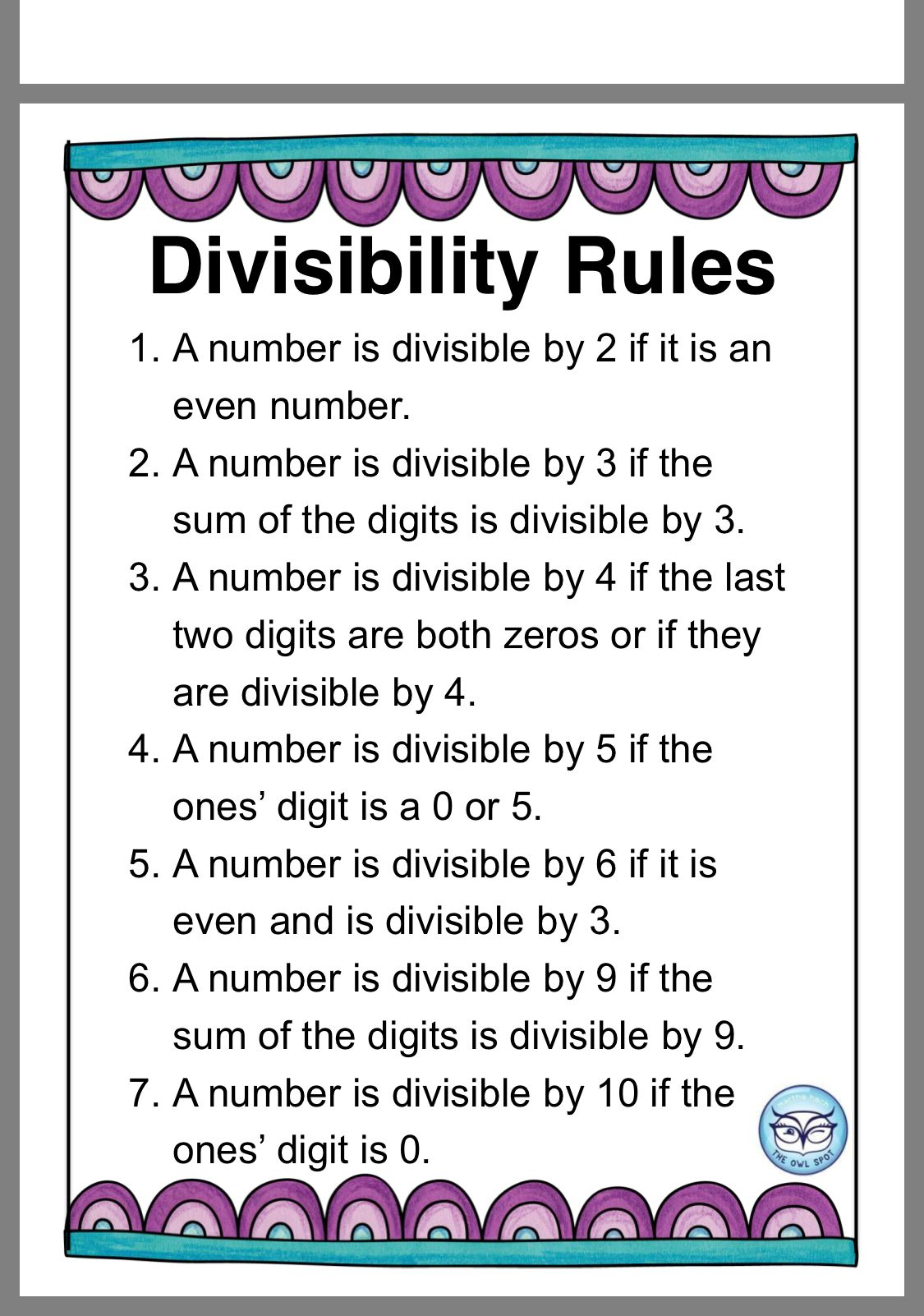 Pin By Genevieve Waters On Maths