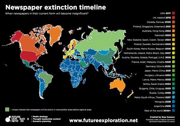 Dates De L Extinction Des Journaux Papier Dans Le Monde Usa