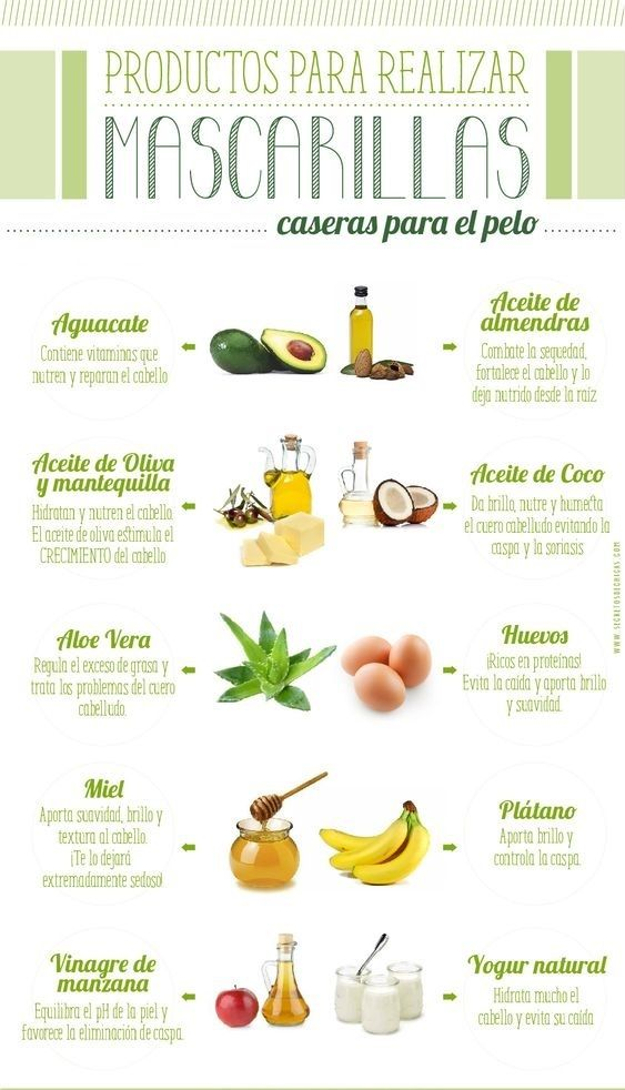 Tratamientos Para Hidratar El Cabello Naturales