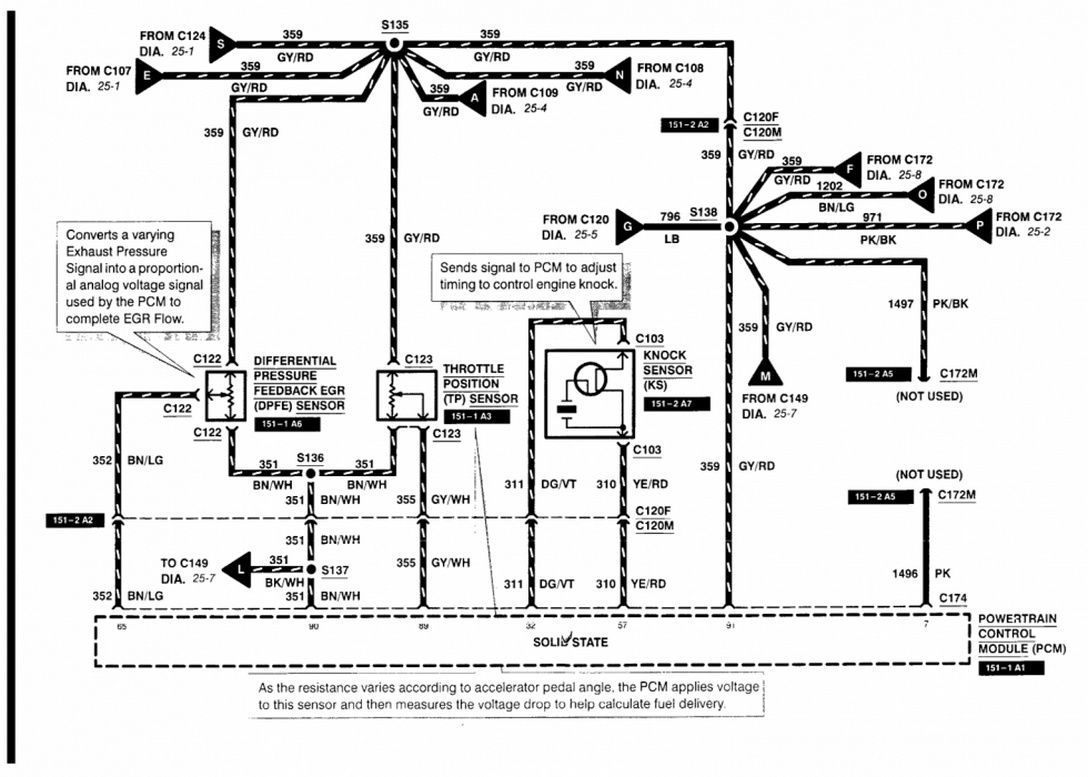 Wiring Diagram PDF: 2003 Ford Expedition Fuel Pump Wiring