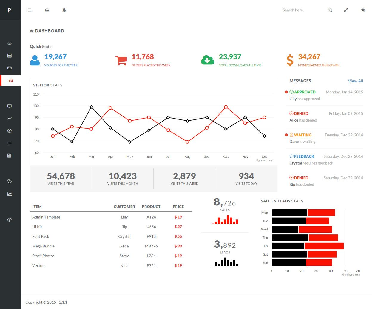 Pixels is Premium full Responsive Admin #dashboard HTML5 template ...