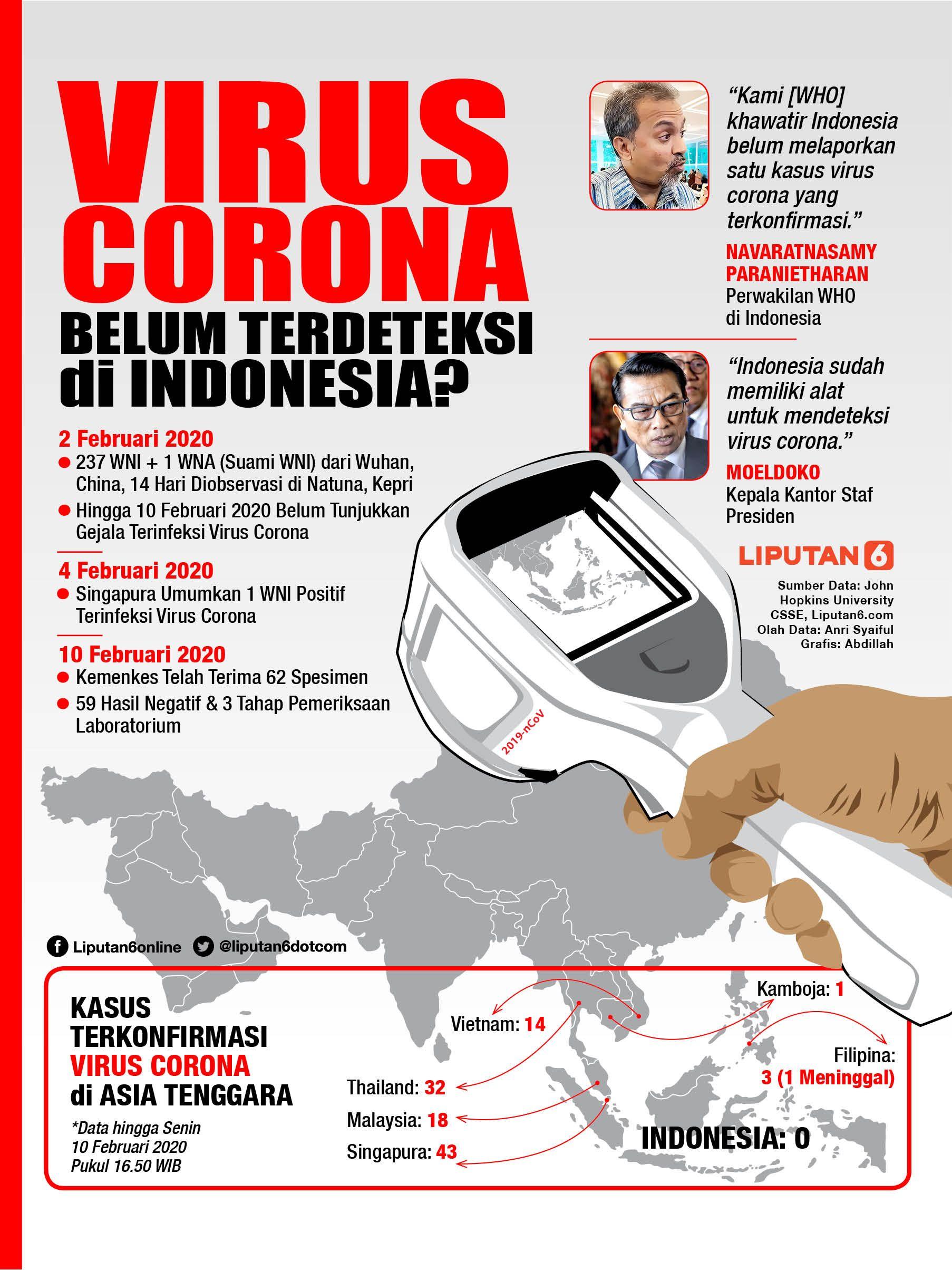 Pin Di General Infographic