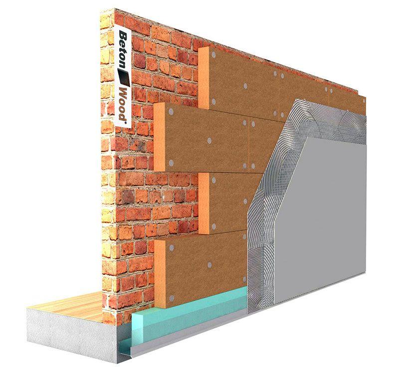 العزل الحراري للجدران الداخلي والخارجي للمباني الجديدة والقديمة وكيفية الاختيار الأمثل لمواد العزل In 2021 Thermal Insulation Thermal Insulation