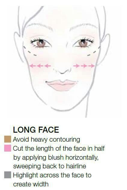 Contouring long face eyeliner and other toys pinterest contouring long face ccuart Gallery