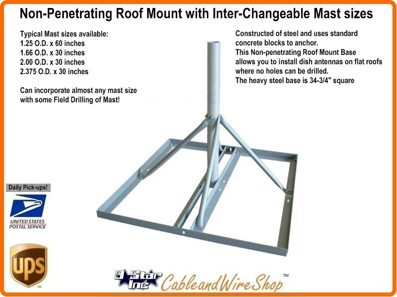 Satellite Dish Flat Roof Mount In 2020 Flat Roof Roof Satellite Dish