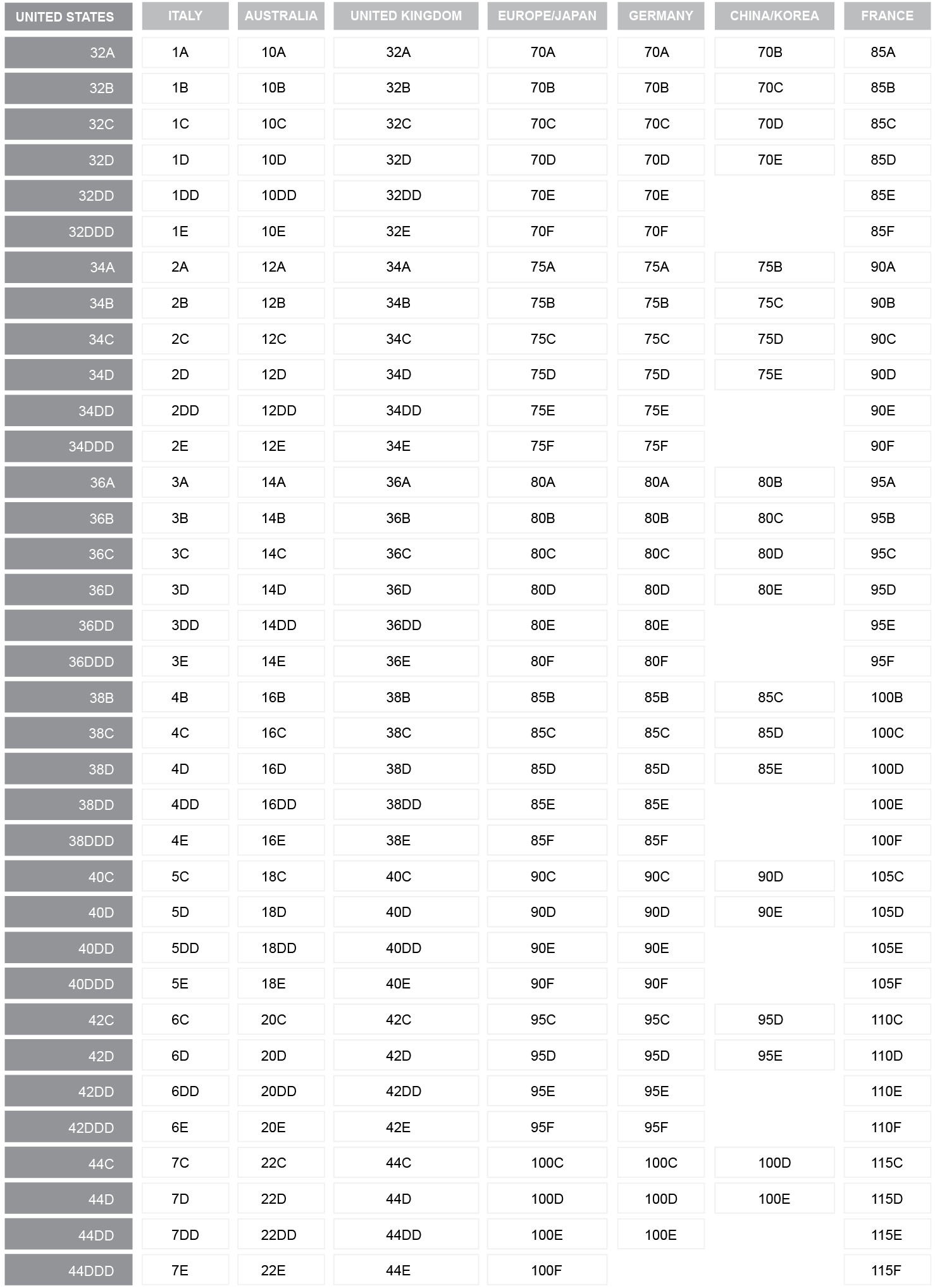 Bra Cup Size Chart Us