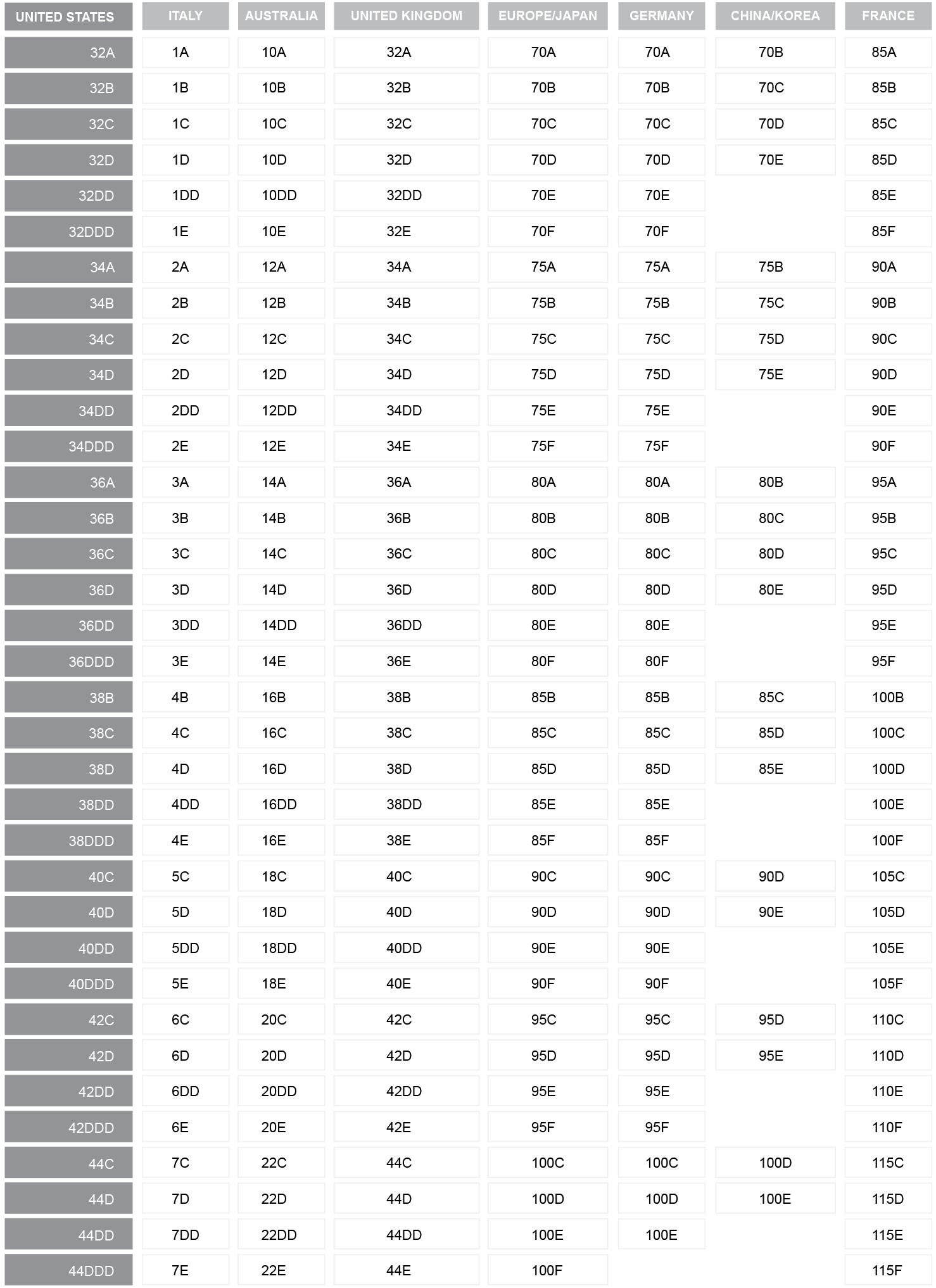 Size Charts In 2019 How To Bra Chart What S My Bra Size Spanx Bra
