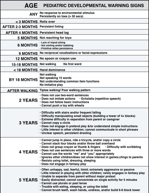 PEDIATRIC NCLEX Nursing Cheat Sheets Pediatric Nurse