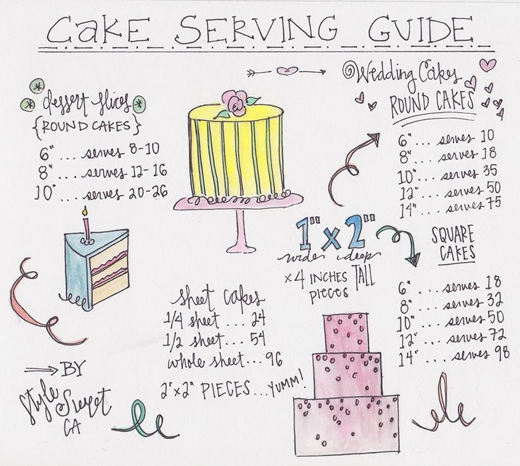 Wedding Cake Serving Guide For Our DIY Brides!