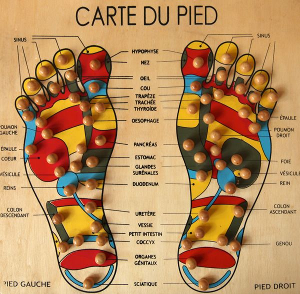 r flexologie carte du pied a imprimer bien tre pinterest r flexologie le pied et pieds. Black Bedroom Furniture Sets. Home Design Ideas