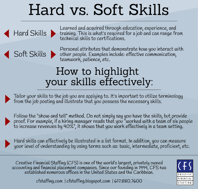 Differences Between Soft And Hard Skills Buscar Con Google Resume Skills Soft Skills Resume
