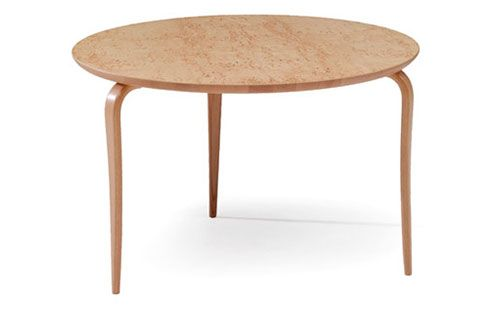 Bruno Mathsson – Miljögårdens Möbler