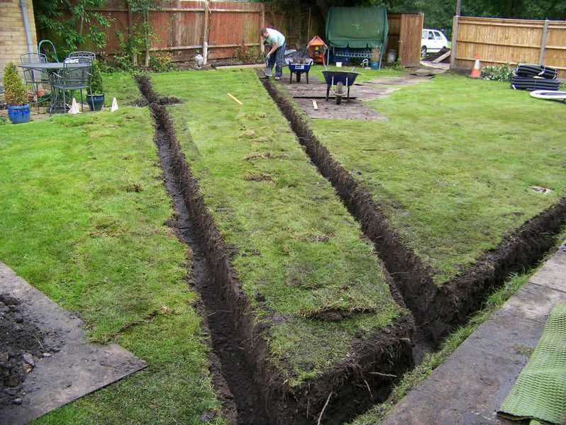 garden drainage many issues can arise from poor drainage from water logged unusable lawns to unsafe slippery paved surfaces - Garden Drainage