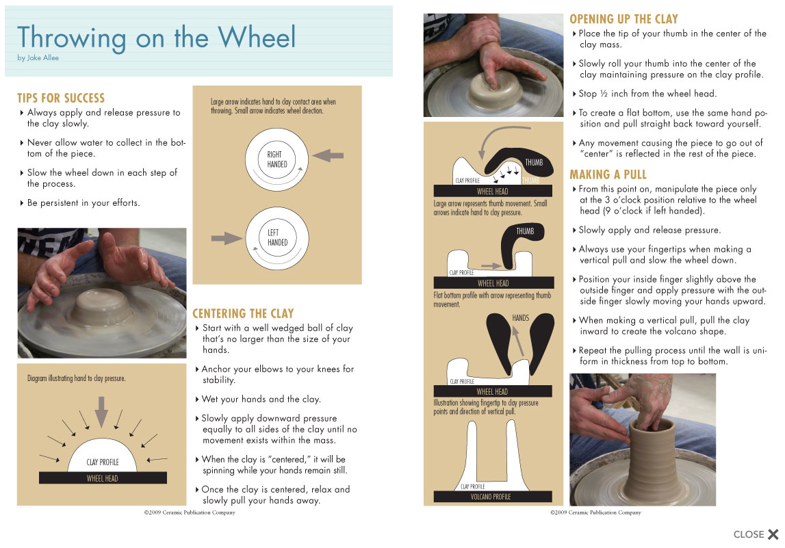 Printable Throwing Handout