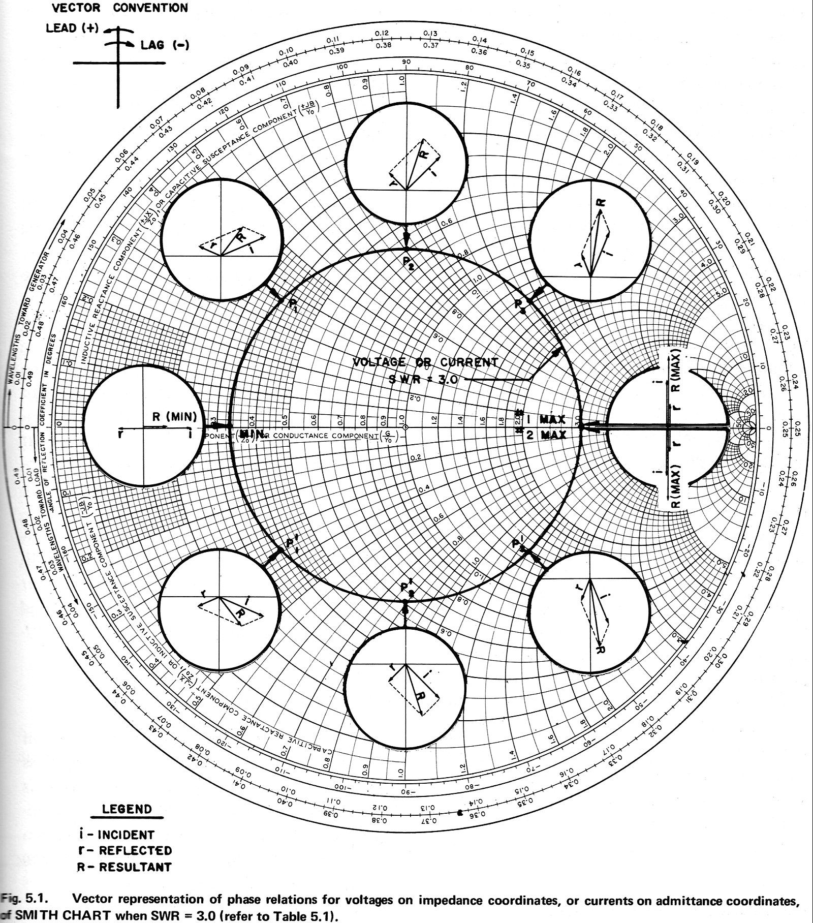 electronic-applications-smith-chart-p-45.jpg 1,600×1,816