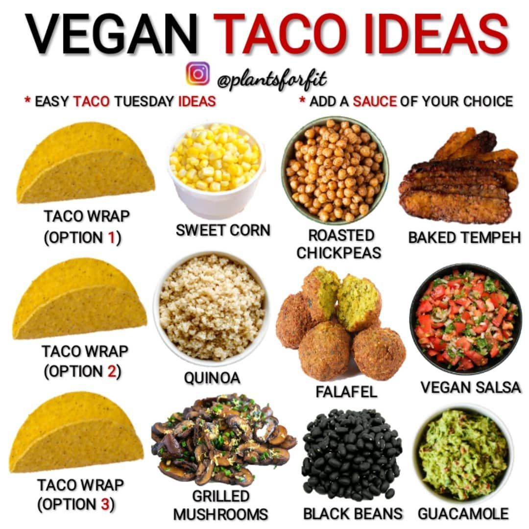 "HEALTH ADVICE | VEGAN RECIPES on Instagram: ""VEGAN TACO Ideas�Which one do You choose?� � IT'S TACO TUESDAY! � In today's post I got some delicious VEGAN TACO IDEAS for you! You,…"""