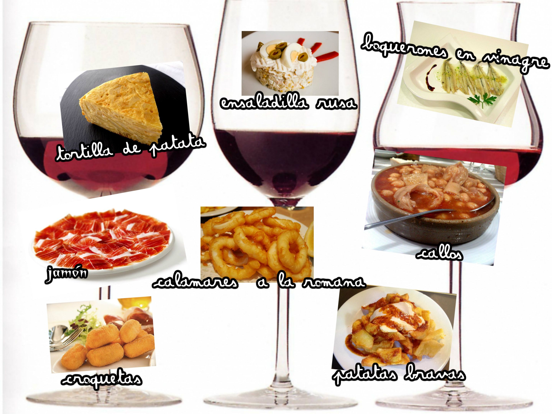 Las Tapas Alimentation Espagnol Cuisine
