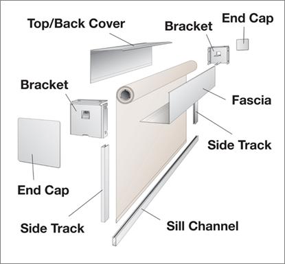 Pin de moira em Details  Curtains with blinds Roller