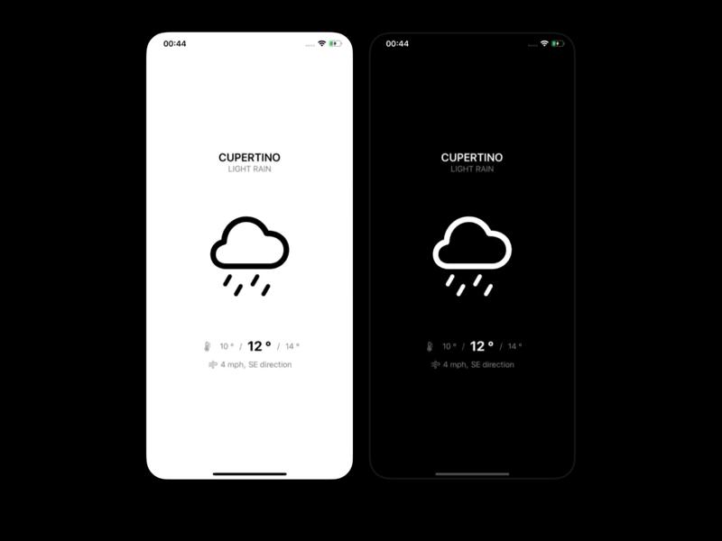 Mono Weather iOS