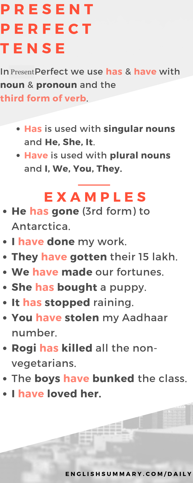 present perfect tense rules and examples | English Grammar