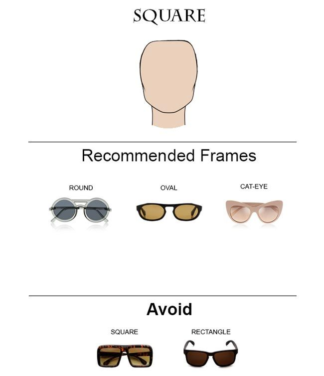 How to Choose Glass Frames for Your Face Shape | Face shapes, Shapes ...