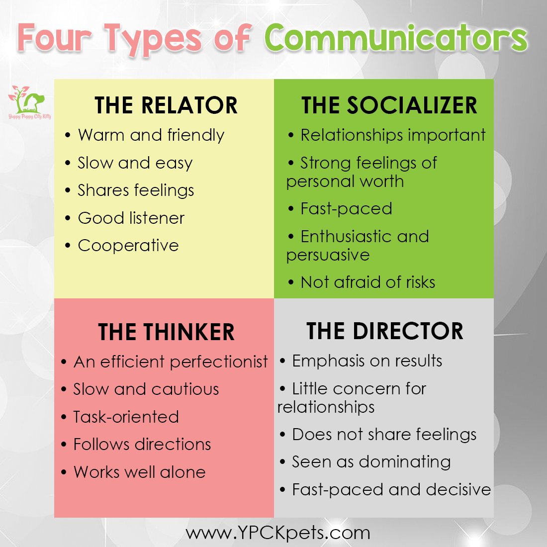 There Are Four Types Of Communicators From The Chart We