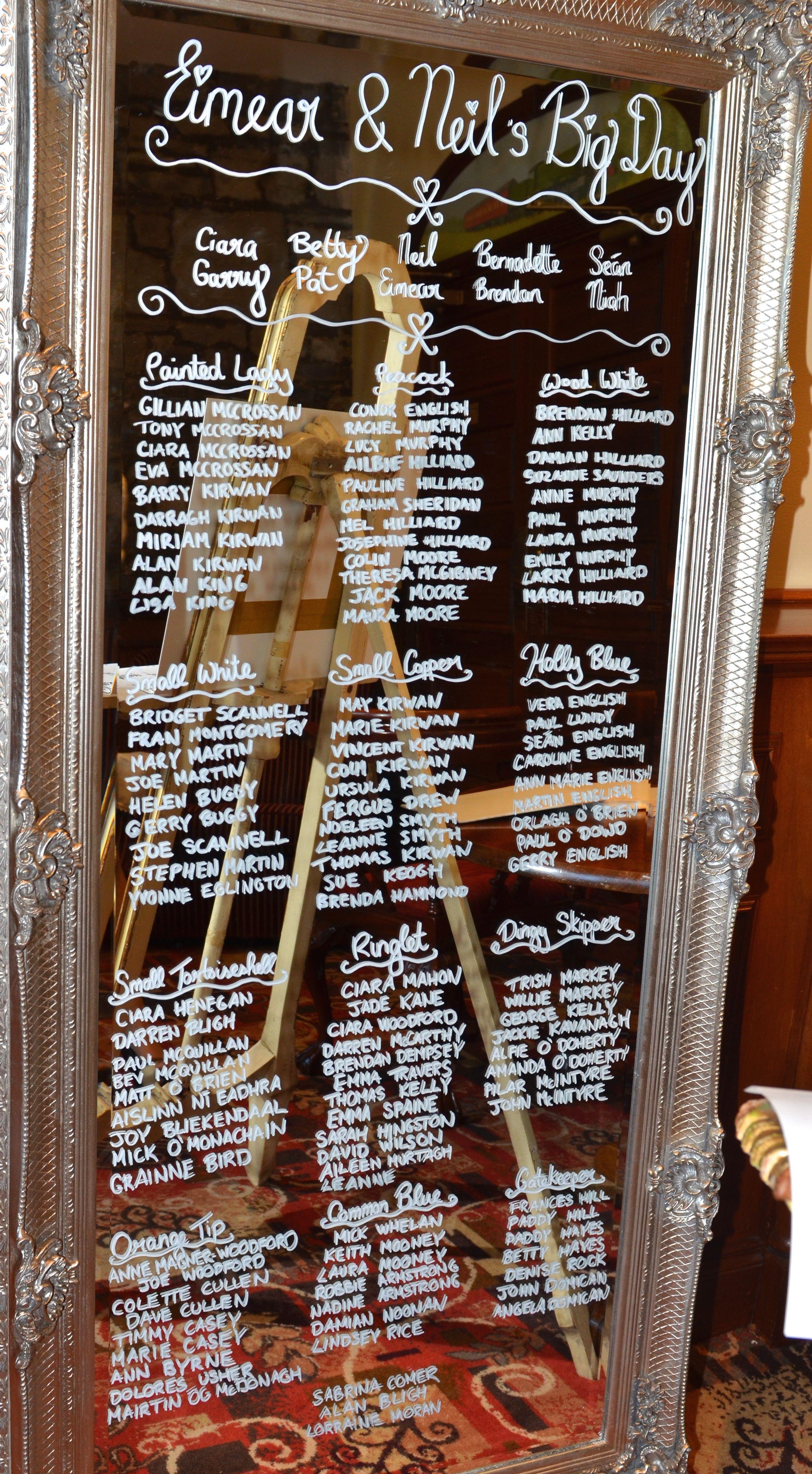 Wedding Diy Seating Plan Tableplan Mirror Table