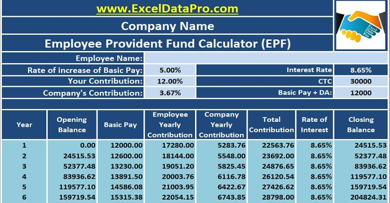 Download Employee Contract Renewal Schedule Excel Template to - payslip free download