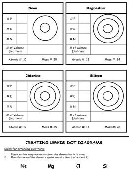 atomic structure worksheet worksheets chemistry and physical science. Black Bedroom Furniture Sets. Home Design Ideas