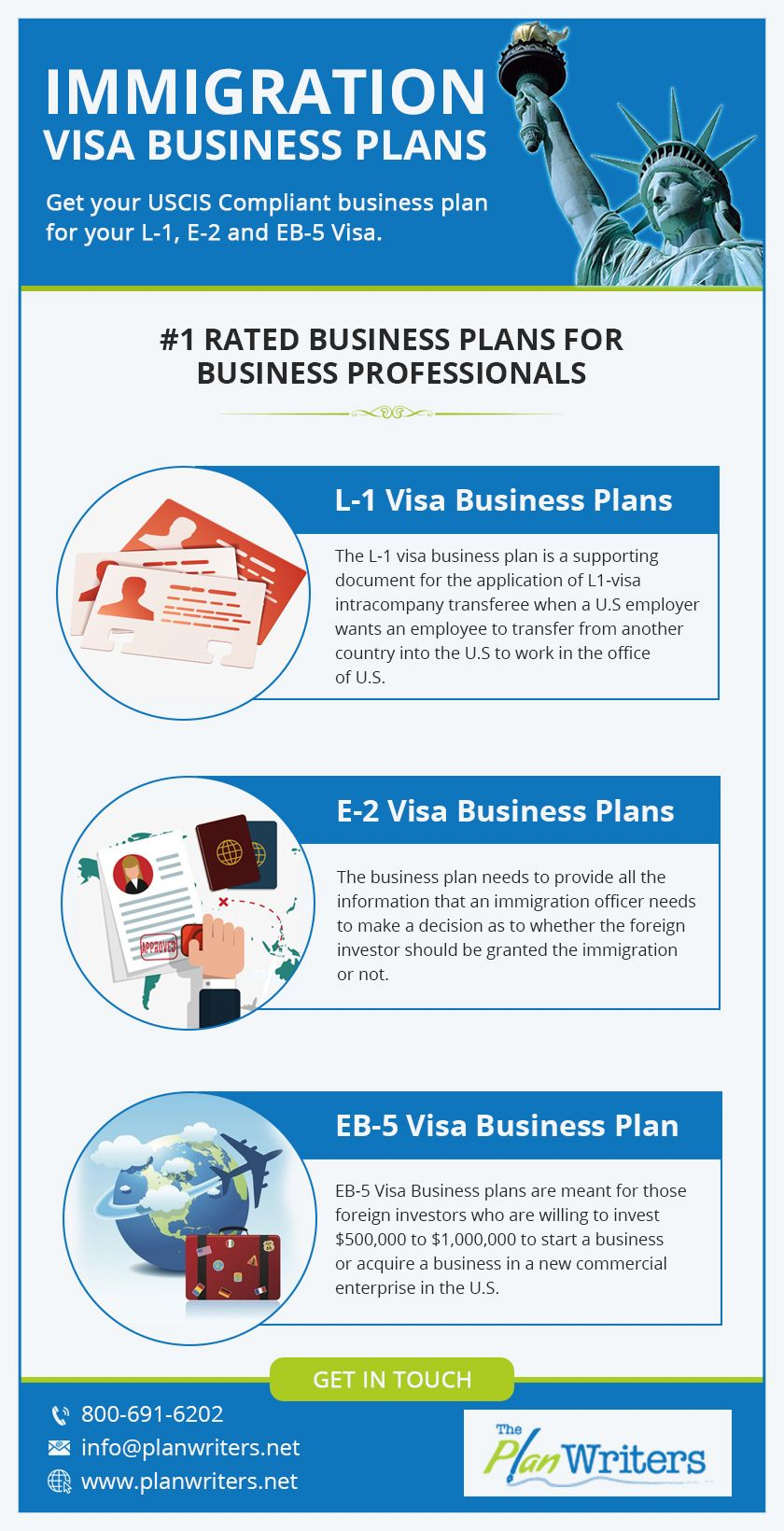 1 Rated Business Plans For Business Professionals