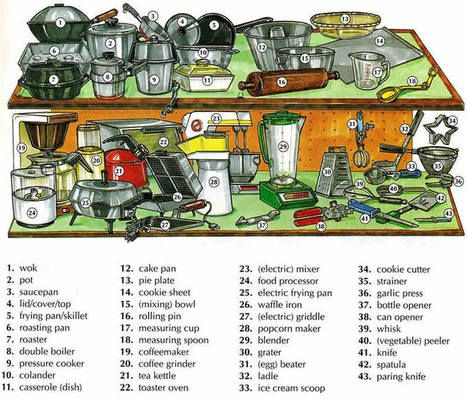 Kitchenware vocabulary with pictures learning English | Learning Basic English, to Advanced Over 700 On-Line Lessons and Exercises Free | Scoop.it