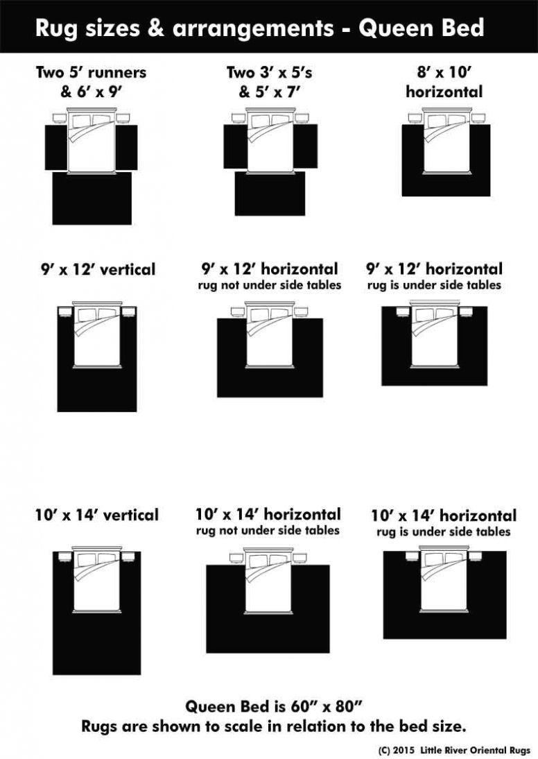 Image Result For What Size Rug Under Queen Bed Bedroom Rug Placement Bedroom Rug Size Master Bedroom Rug