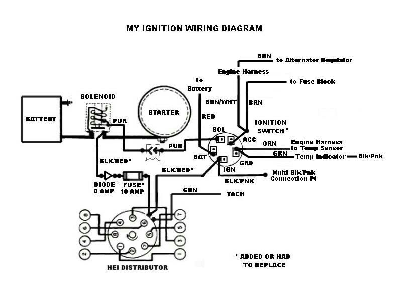 Pin by Dean Hardiman on Auto wiring (Simple to use diagrams)