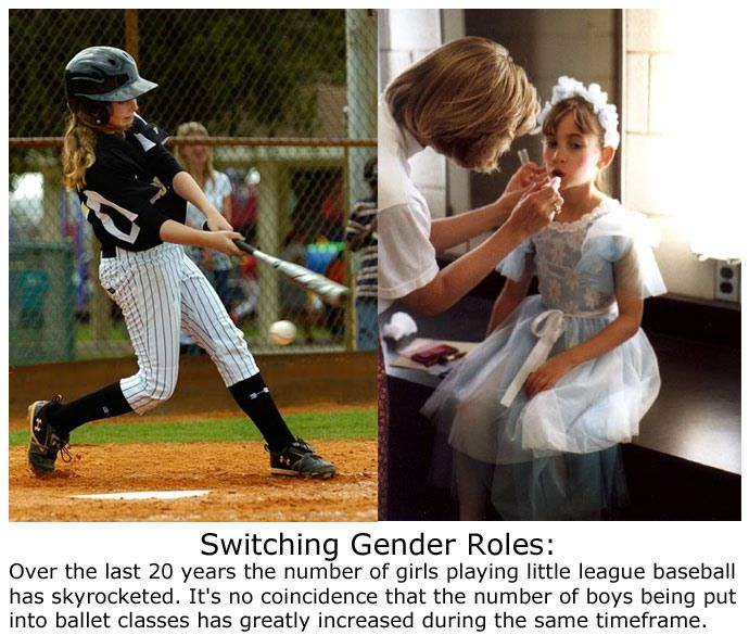 gender roles of boys and girls After only seven years on this planet, children have shaped stereotypes about girls' and boys' natural abilities and potential to be leaders.