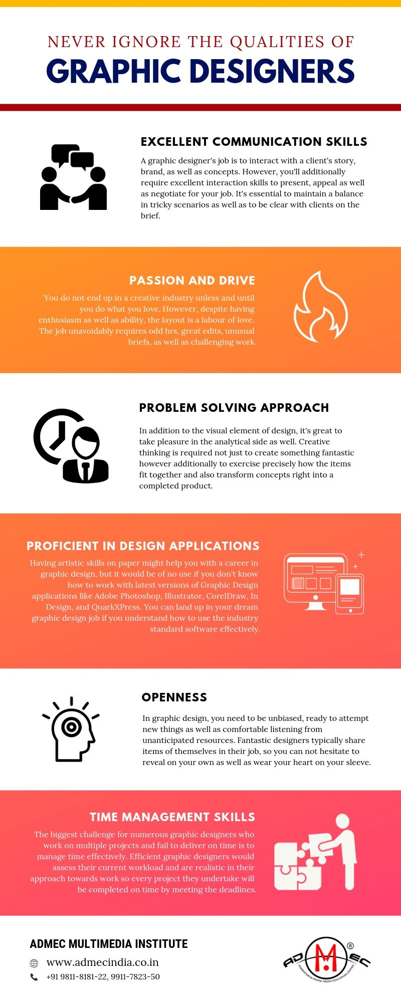 Never Ignore The Qualities Of Graphic Designers Professional Graphic Design Time Management Skills Graphic Design