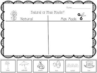 man made vs. natural resource. This activity can be used