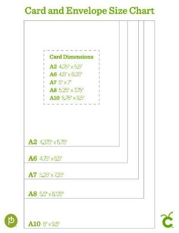 Thank You Card Online Dimensions Free First Here A Little Chart That I Found From Pc Has The Most Common Size And