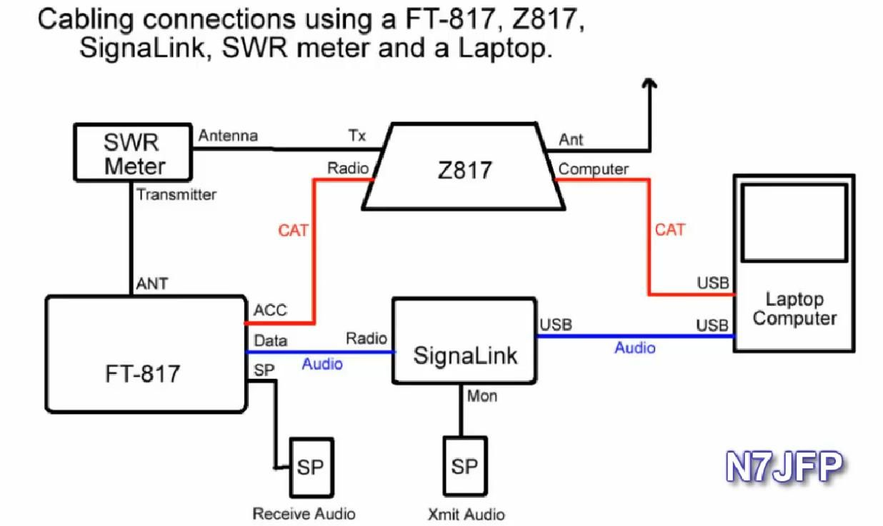 ft 817 signalink usb recherche google electronic projects rh pinterest com