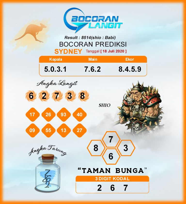 Bocoran Langit Hk 30 Juli 2020