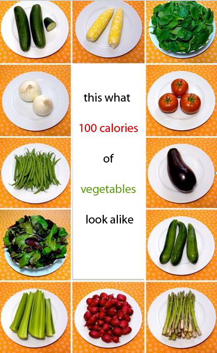 100 Calories or fruits and vegetables (meal prep to gain weight 21 day fix)