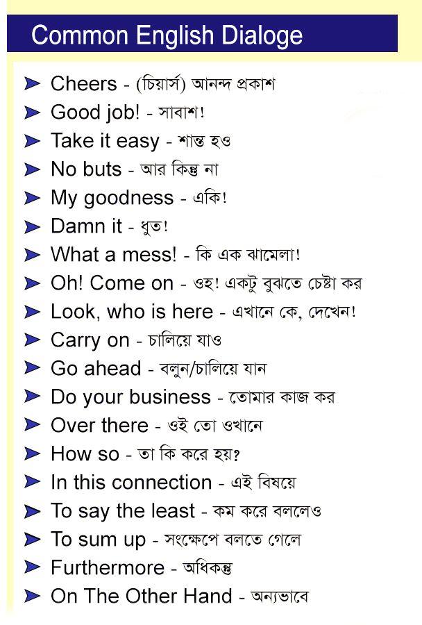 Spanish English Dictionary Pdf