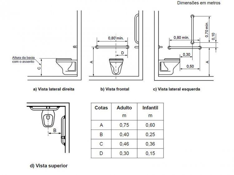 Barra Apoio Para Banheiro Em Inox Reta 080 Cm 53 021 Com