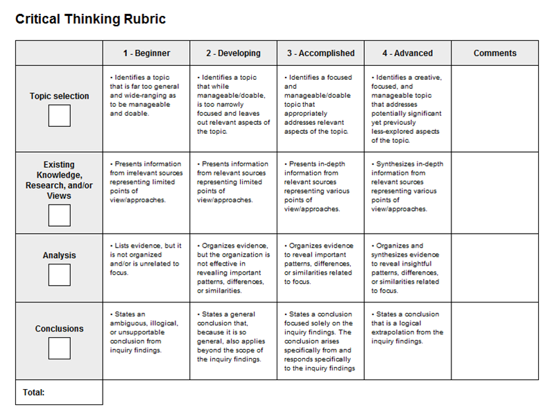 Scoring Review Rubrics Results In Real Time Create Graphs